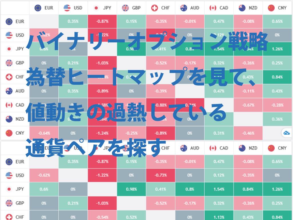 バイナリーオプション戦略 為替ヒートマップを見て、 値動きの過熱している 通貨ペアを探す